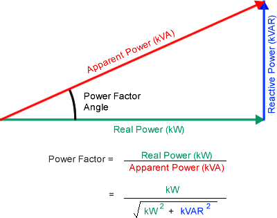 Reactive Power Primer furthermore Power Factor in addition  moreover Win Free Tickets Formula E Race New York City Gas2 Exclusive additionally ALL THE IGCSE FORMULAE YOU NEED. on electric circuit formula