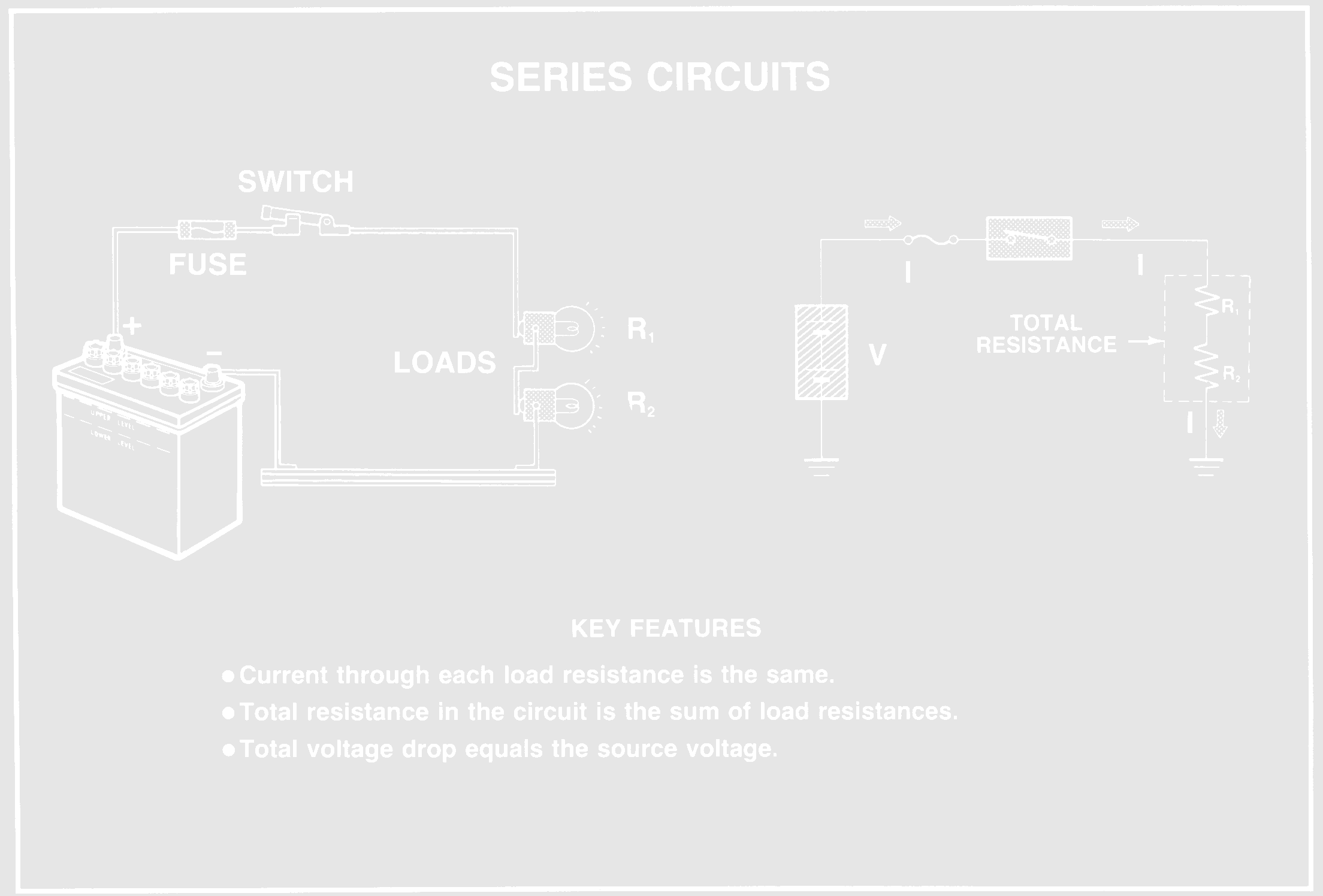 Electrical Circuits Listenlights Load Circuit In A Series Current Has Only One Path