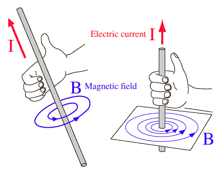 lenz law of electromagnetic induction listenlights Self- Inductance lenz\u0027s law is named after the german scientist h f e lenz in 1834 lenz\u0027s law obeys newton\u0027s third law of motion (i e to every action there is always an